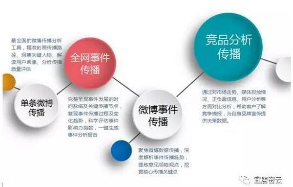密云区融媒体中心7月2日揭牌图片